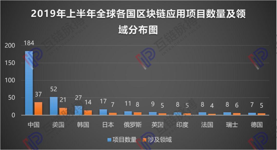 """区块链竞赛中国加速超越美国 迅雷链在自主创新上贡献了""""4个第一""""-宏链财经"""