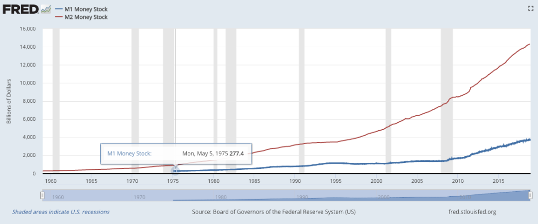 观点:区块链真的能拯救债务经济吗?-宏链财经