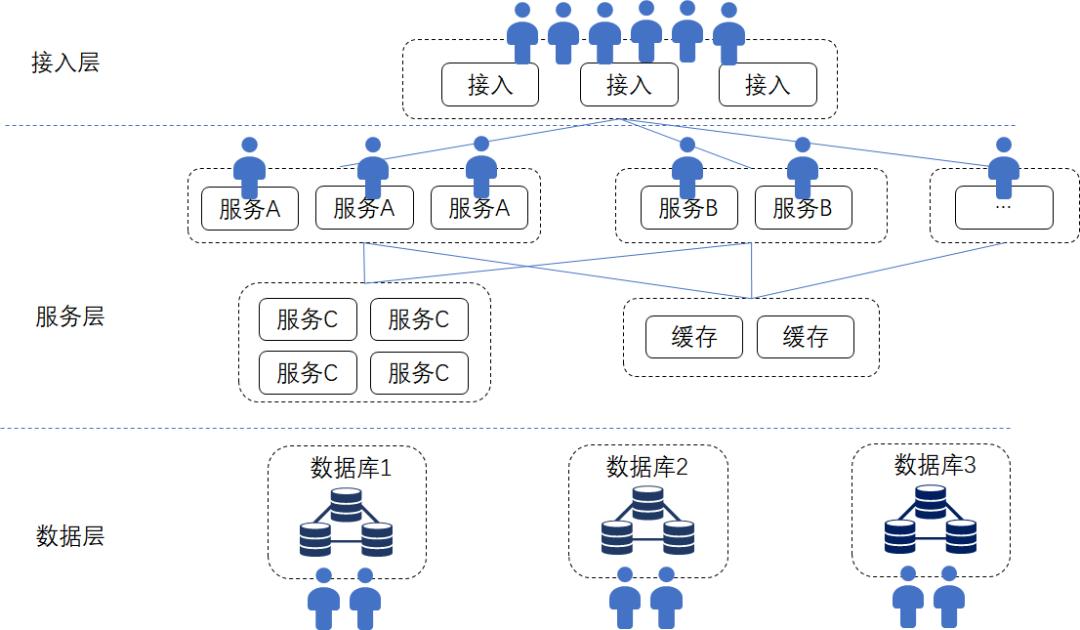 """微众银行张开翔:反常理,反直觉,区块链是怎样的一种""""分布式系统""""-宏链财经"""